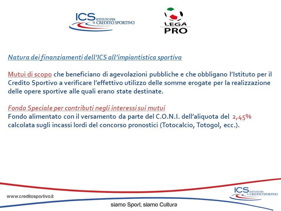 Natura dei finanziamenti dellICS allimpiantistica sportiva Mutui di scopo che beneficiano di agevolazioni pubbliche e che obbligano lIstituto per il C