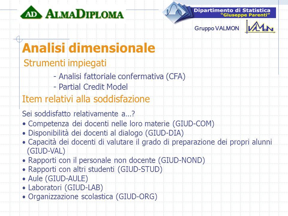 Gruppo VALMON Analisi dimensionale Strumenti impiegati - Analisi fattoriale confermativa (CFA) - Partial Credit Model Item relativi alla soddisfazione