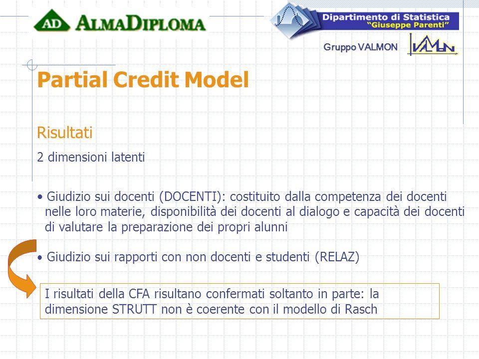 Gruppo VALMON Partial Credit Model Risultati 2 dimensioni latenti Giudizio sui docenti (DOCENTI): costituito dalla competenza dei docenti nelle loro m