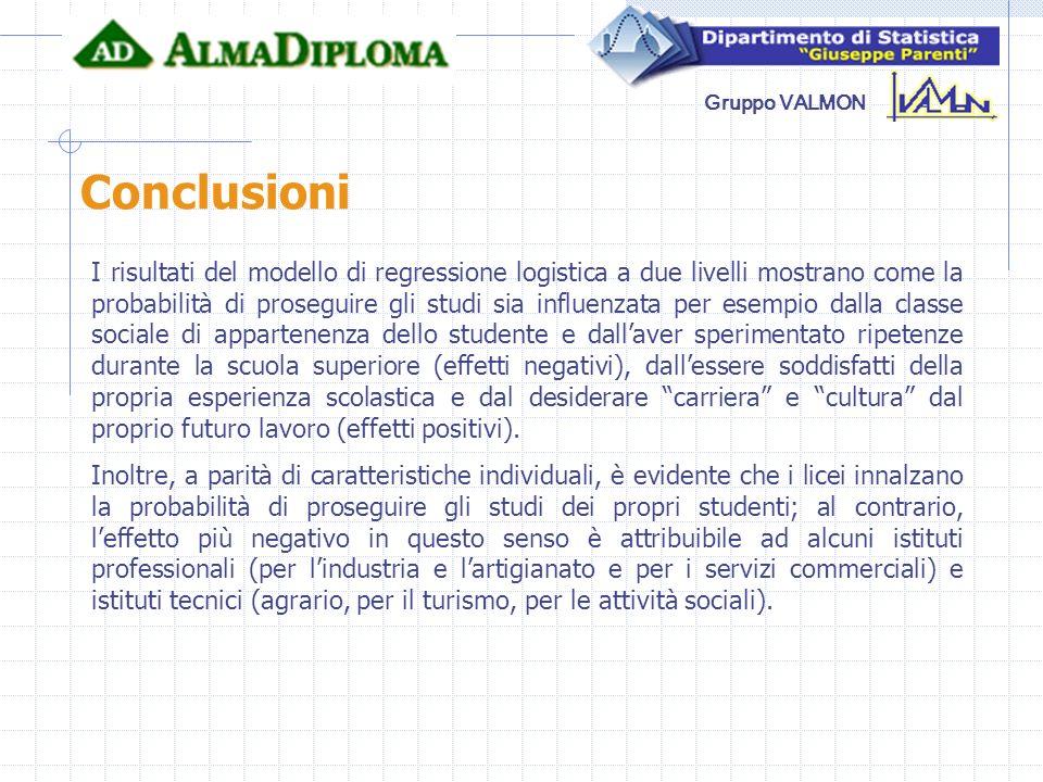 Gruppo VALMON Conclusioni I risultati del modello di regressione logistica a due livelli mostrano come la probabilità di proseguire gli studi sia infl