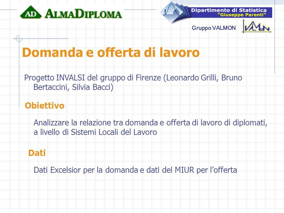 Gruppo VALMON Domanda e offerta di lavoro Progetto INVALSI del gruppo di Firenze (Leonardo Grilli, Bruno Bertaccini, Silvia Bacci) Obiettivo Analizzar
