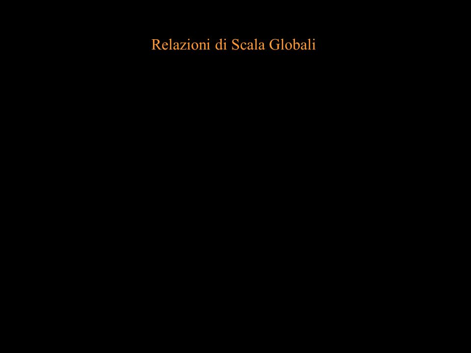 Relazioni di Scala Globali