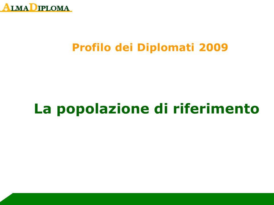 Tipo di diploma e sede dellIstituto Copertura territoriale molto eterogenea.