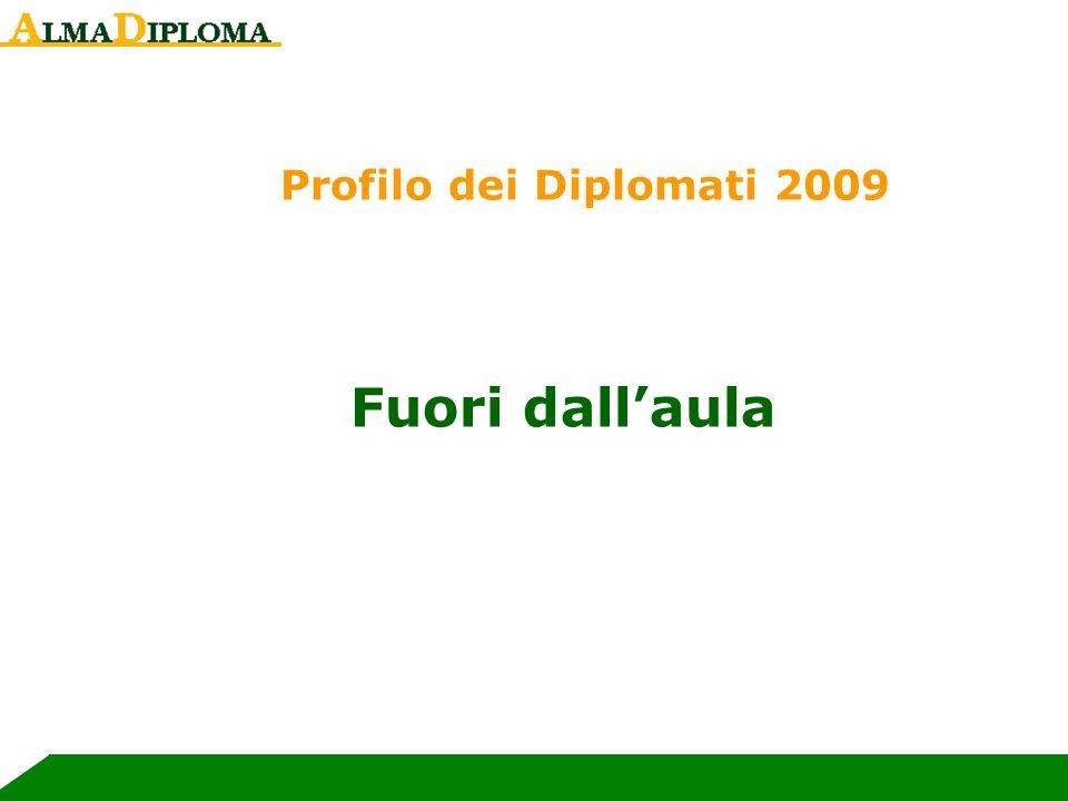 Fuori dallaula Profilo dei Diplomati 2009