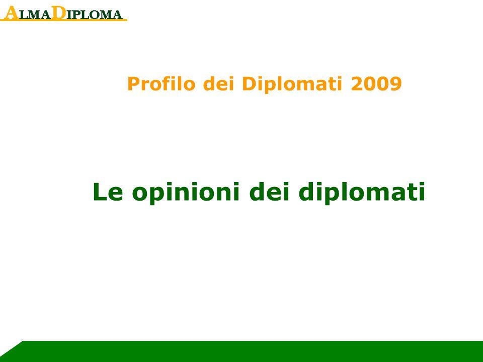 Le opinioni dei diplomati Profilo dei Diplomati 2009