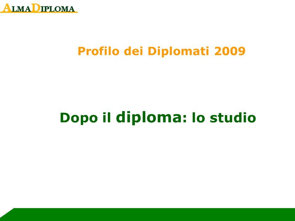 Dopo il diploma : lo studio Profilo dei Diplomati 2009