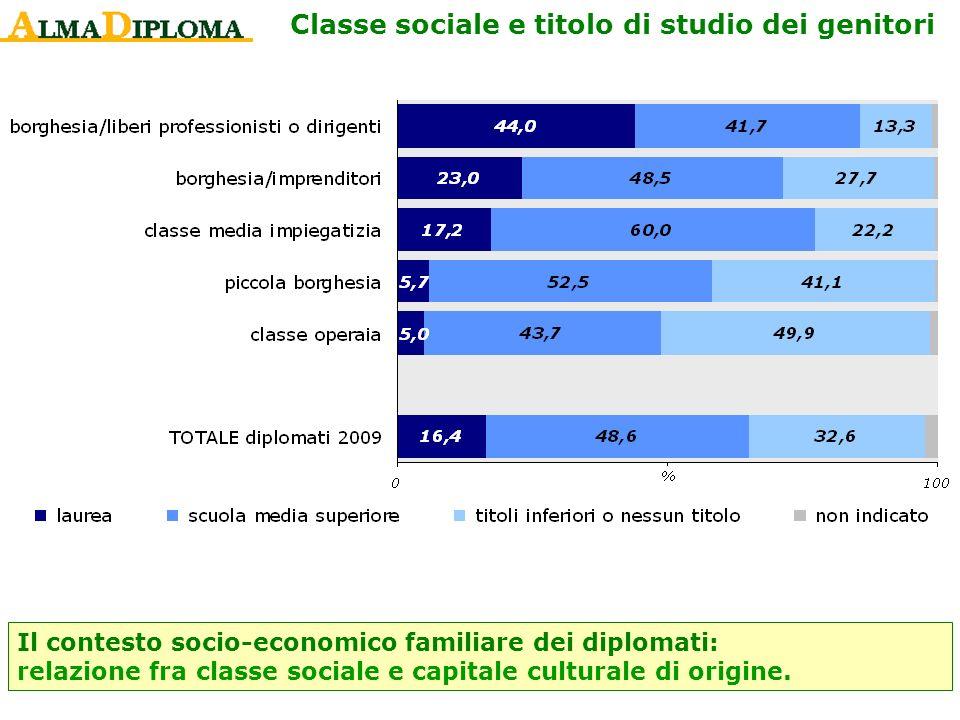Classe sociale e titolo di studio dei genitori Il contesto socio-economico familiare dei diplomati: relazione fra classe sociale e capitale culturale