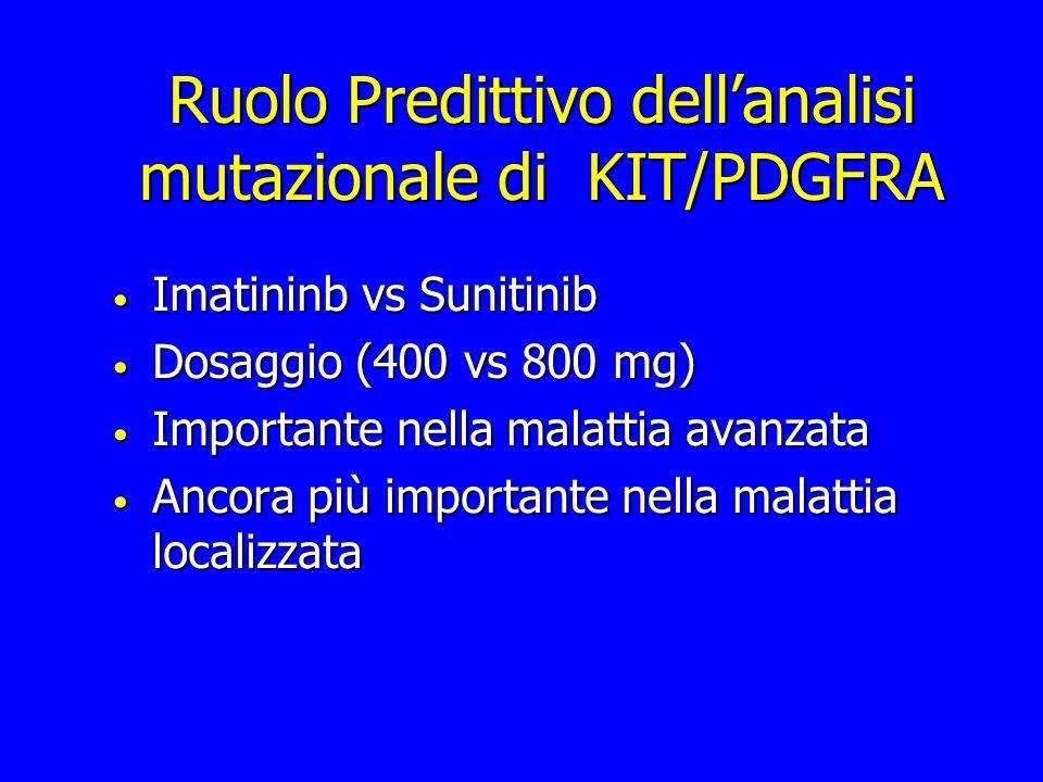 Ruolo Predittivo dellanalisi mutazionale di KIT/PDGFRA Imatininb vs Sunitinib Imatininb vs Sunitinib Dosaggio (400 vs 800 mg) Dosaggio (400 vs 800 mg) Importante nella malattia avanzata Importante nella malattia avanzata Ancora più importante nella malattia localizzata Ancora più importante nella malattia localizzata