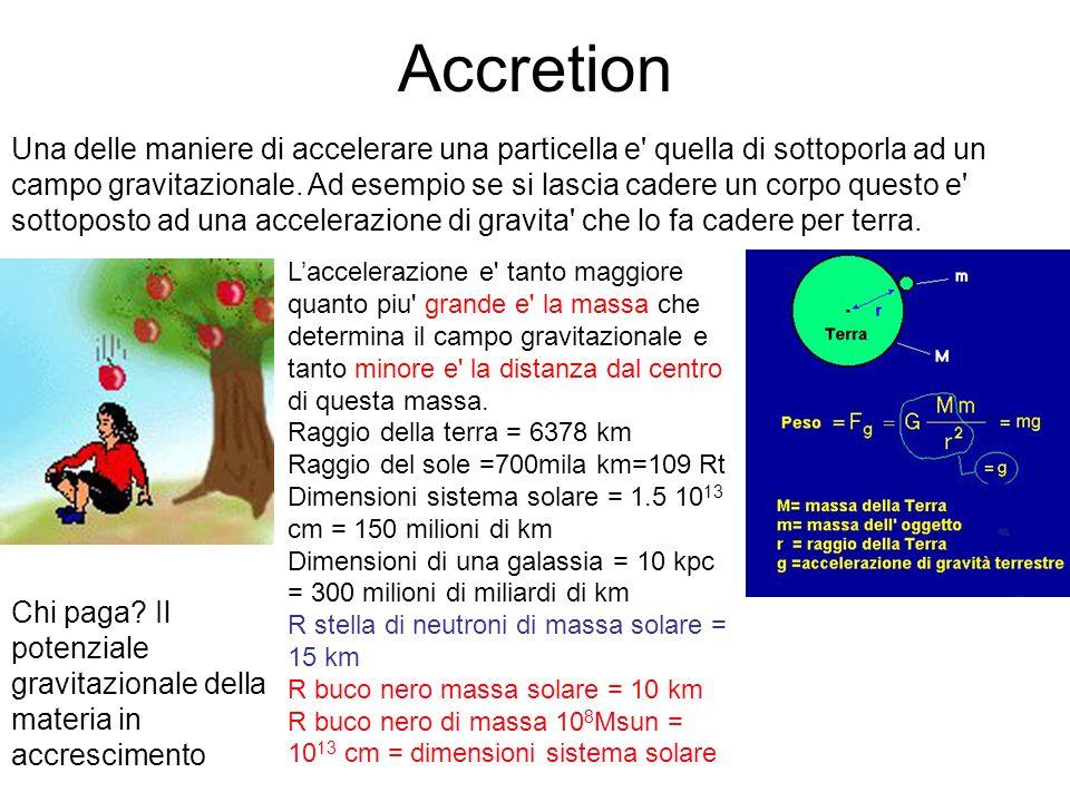 Accretion Una delle maniere di accelerare una particella e' quella di sottoporla ad un campo gravitazionale. Ad esempio se si lascia cadere un corpo q