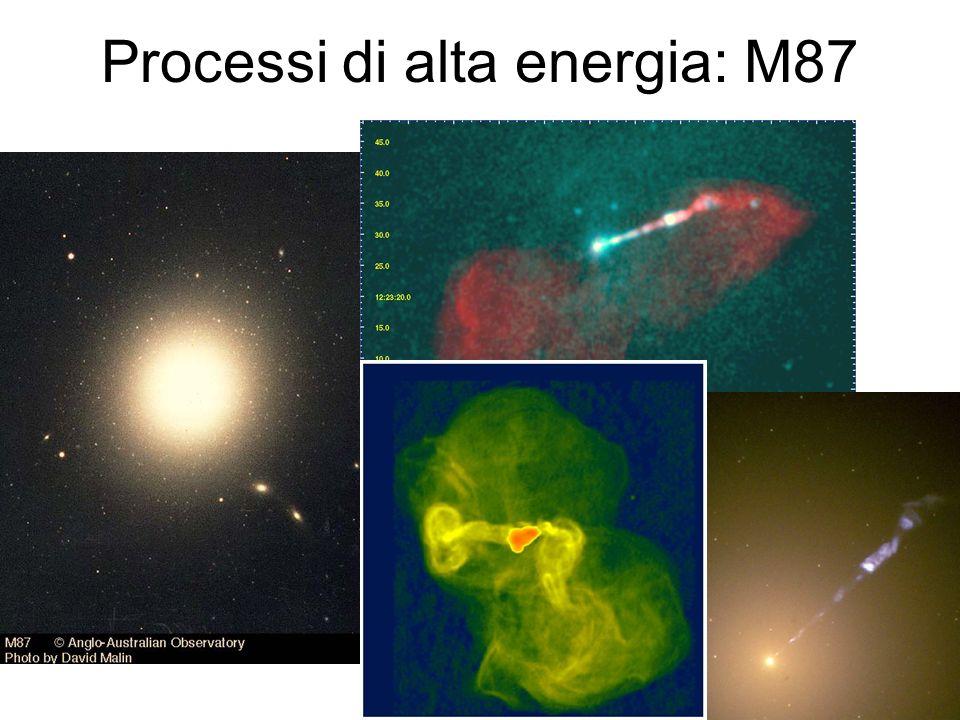 Accretion Una delle maniere di accelerare una particella e quella di sottoporla ad un campo gravitazionale.