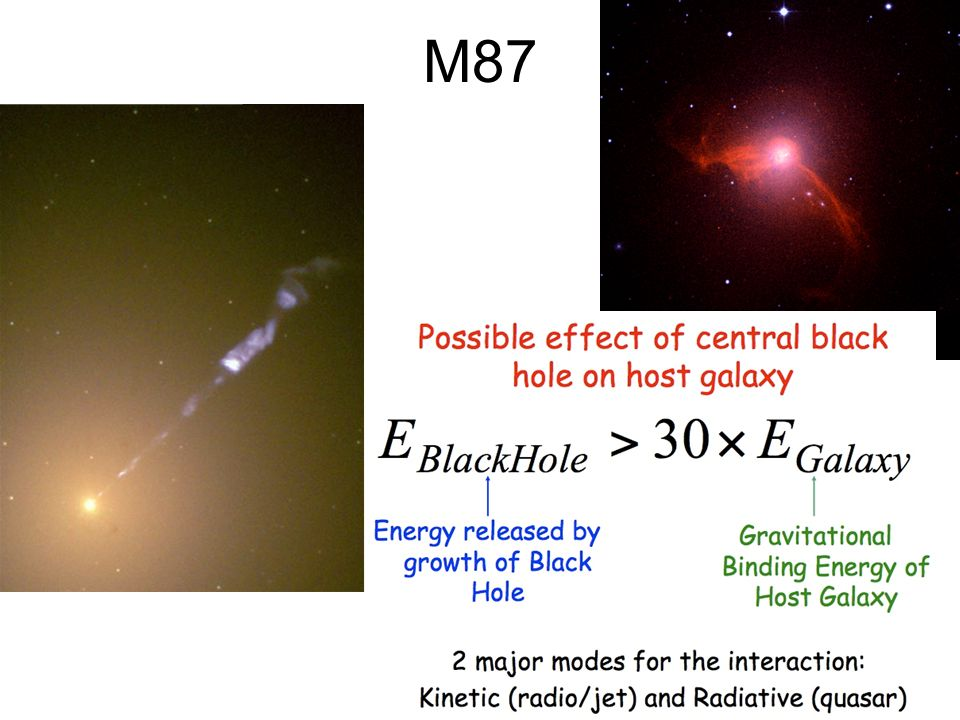 The BH at the Galactic centre NIR NIR X-rays