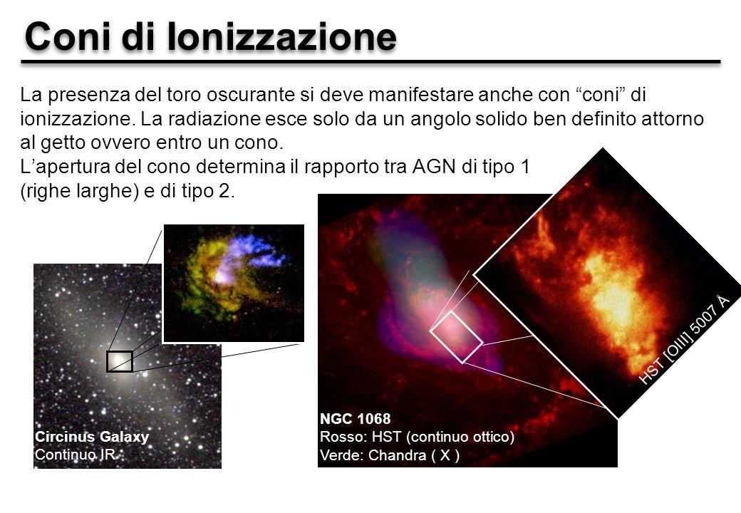 La presenza del toro oscurante si deve manifestare anche con coni di ionizzazione.