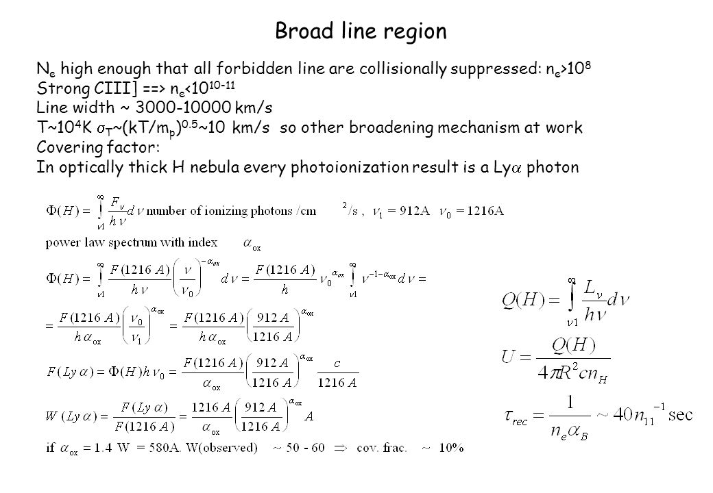 Broad line region N e high enough that all forbidden line are collisionally suppressed: n e >10 8 Strong CIII] ==> n e <10 10-11 Line width ~ 3000-10000 km/s T~10 4 K T ~(kT/m p ) 0.5 ~10 km/s so other broadening mechanism at work Covering factor: In optically thick H nebula every photoionization result is a Ly photon