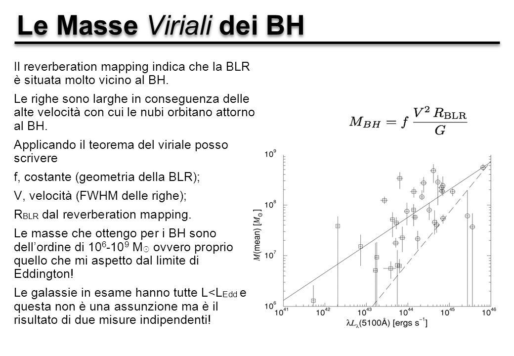 Il reverberation mapping indica che la BLR è situata molto vicino al BH.