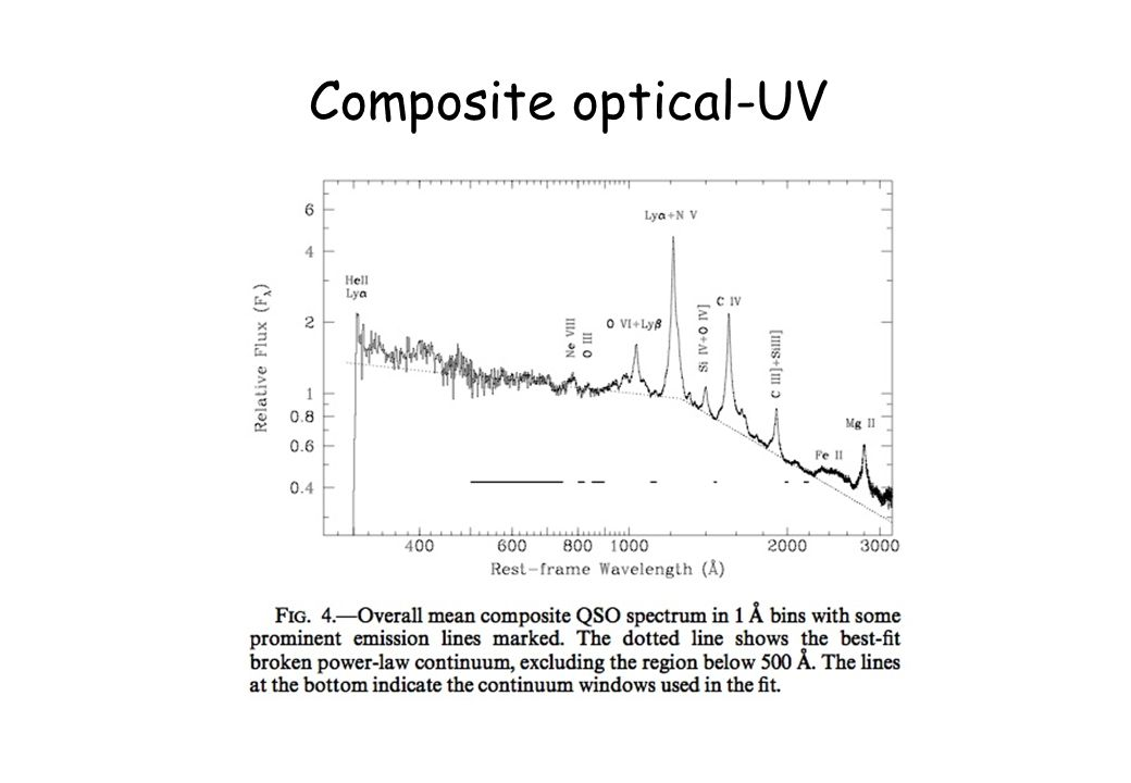 Composite optical-UV