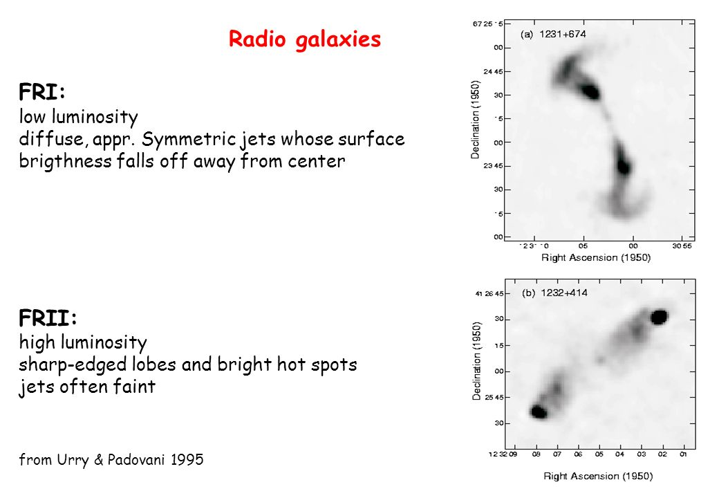 Radio galaxies FRI: low luminosity diffuse, appr. Symmetric jets whose surface brigthness falls off away from center FRII: high luminosity sharp-edged