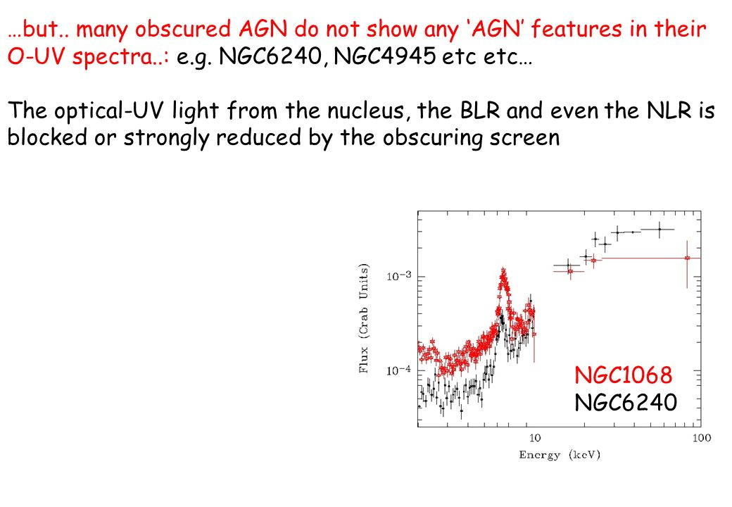…but..many obscured AGN do not show any AGN features in their O-UV spectra..: e.g.