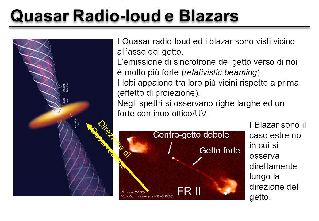 Quasar Radio-loud e Blazars Direzione di Osservazione Getto forte Contro-getto debole I Quasar radio-loud ed i blazar sono visti vicino allasse del getto.