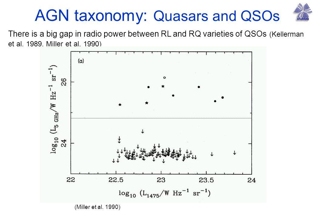 AGN taxonomy: Quasars and QSOs There is a big gap in radio power between RL and RQ varieties of QSOs (Kellerman et al.