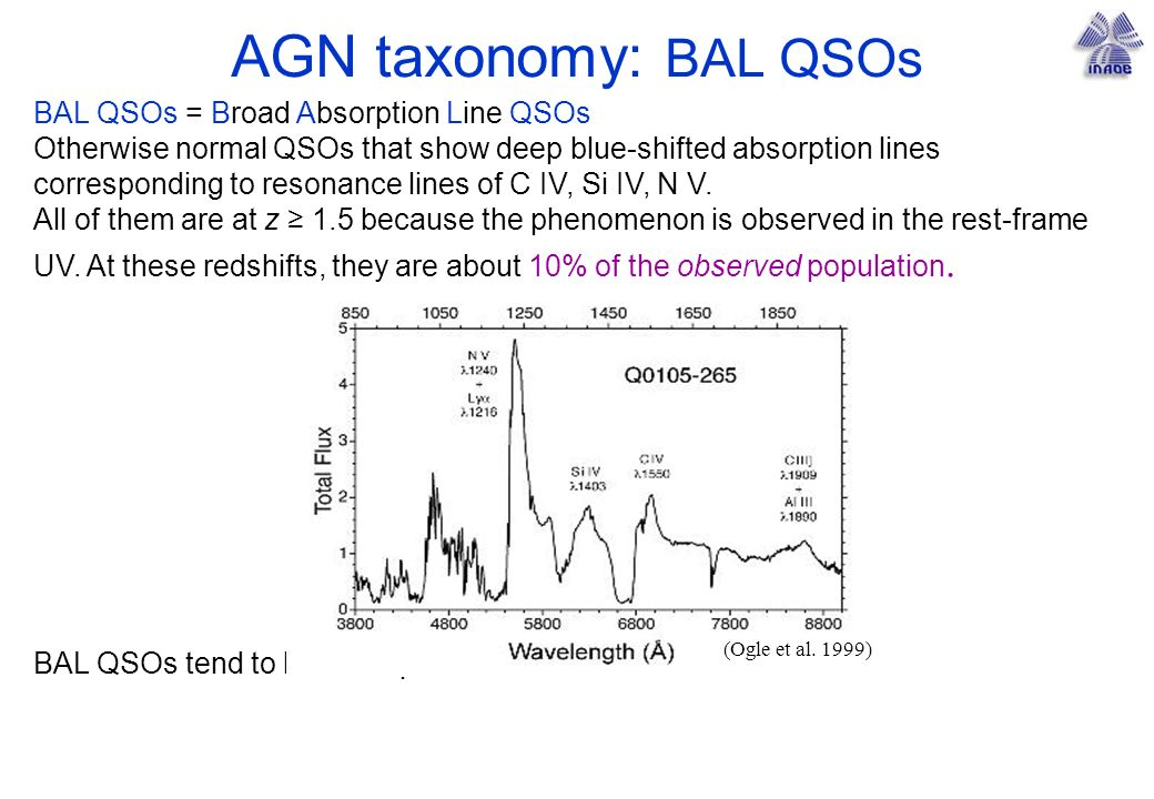 AGN taxonomy: BAL QSOs BAL QSOs = Broad Absorption Line QSOs Otherwise normal QSOs that show deep blue-shifted absorption lines corresponding to reson