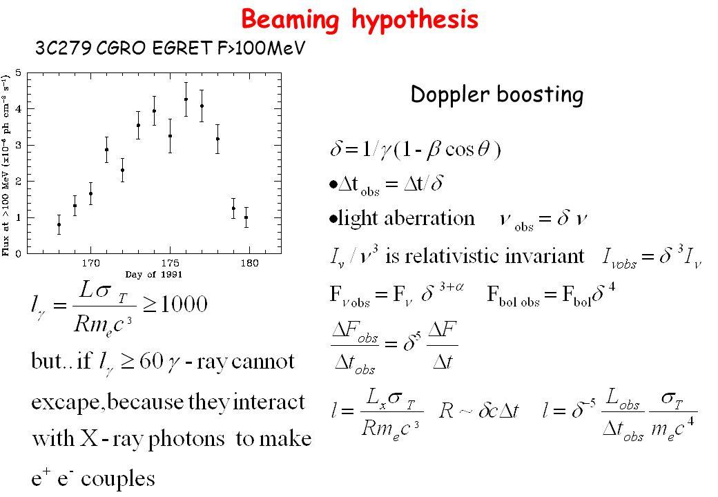 Beaming hypothesis 3C279 CGRO EGRET F>100MeV Doppler boosting