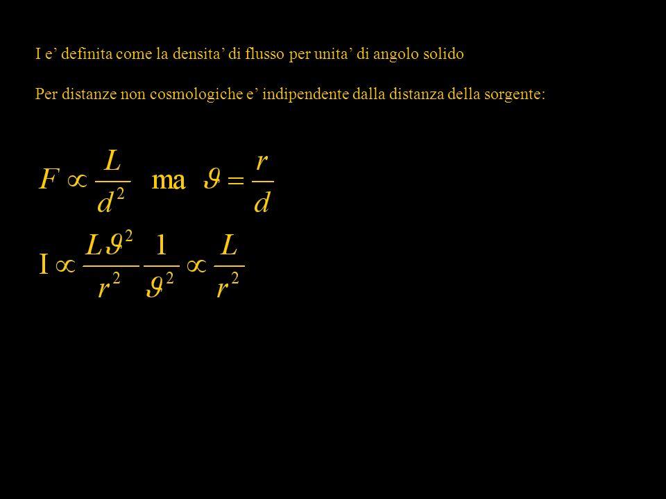 I e definita come la densita di flusso per unita di angolo solido Per distanze non cosmologiche e indipendente dalla distanza della sorgente: