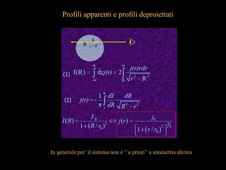 Profili apparenti e profili deproiettati In generale per il sistema non é a priori a simmetria sferica