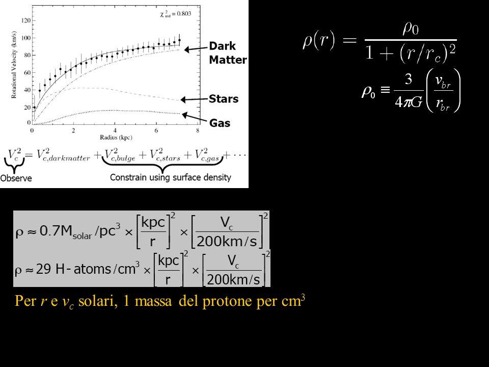 Per r e v c solari, 1 massa del protone per cm 3