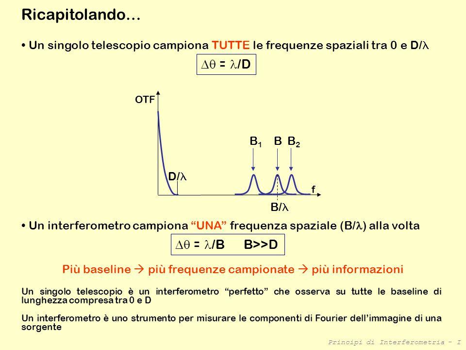 Principi di Interferometria - I Ricapitolando… Più baseline più frequenze campionate più informazioni D/ OTF f BB2B2 B1B1 B/ Un interferometro campion