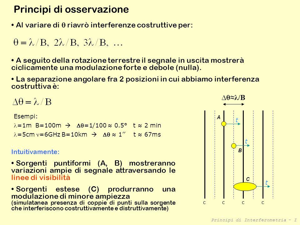 Principi di Interferometria - I Principi di osservazione Al variare di riavrò interferenze costruttive per: A seguito della rotazione terrestre il seg