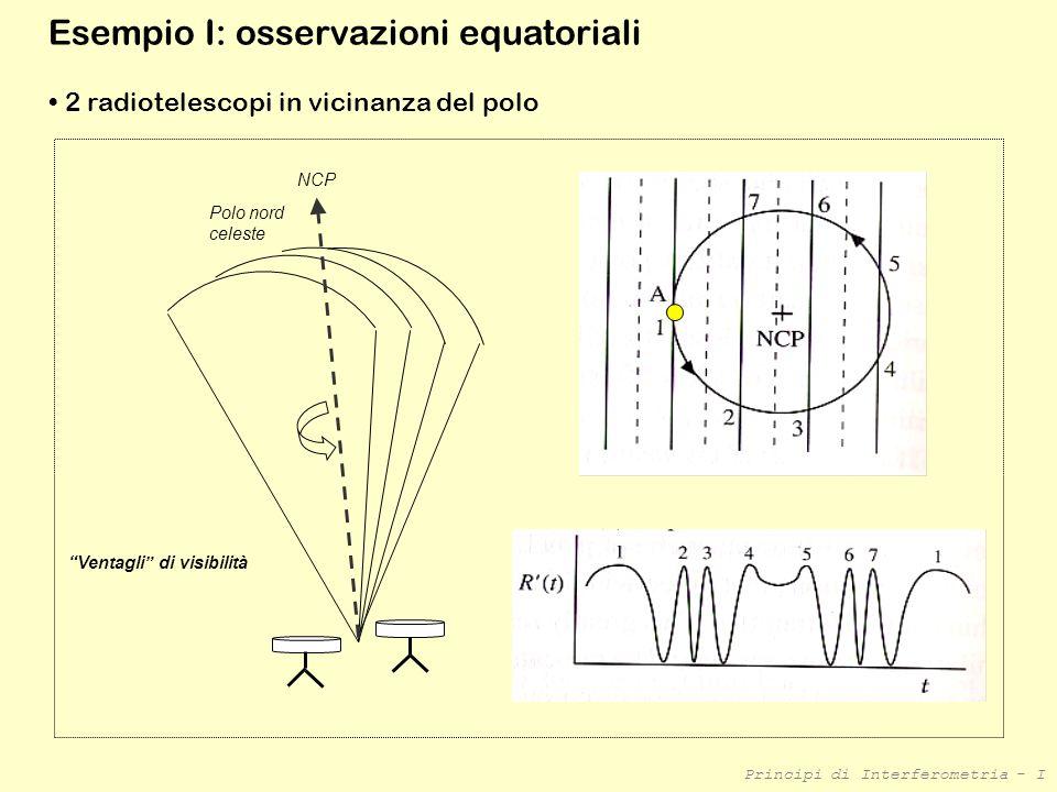 Principi di Interferometria - I Esempio I: osservazioni equatoriali Polo nord celeste Ventagli di visibilità 2 radiotelescopi in vicinanza del polo NC