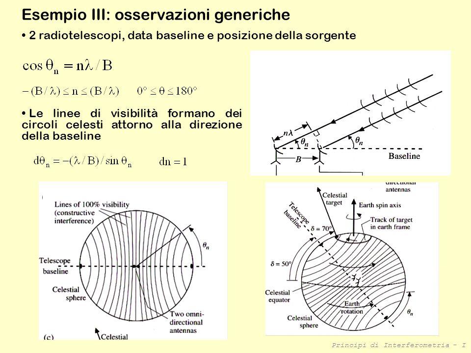 Principi di Interferometria - I Esempio III: osservazioni generiche Le linee di visibilità formano dei circoli celesti attorno alla direzione della ba