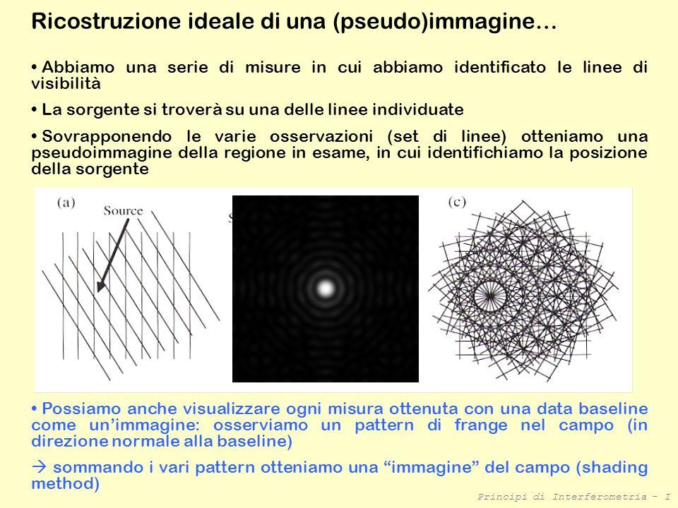 Principi di Interferometria - I Ricostruzione ideale di una (pseudo)immagine… Abbiamo una serie di misure in cui abbiamo identificato le linee di visi