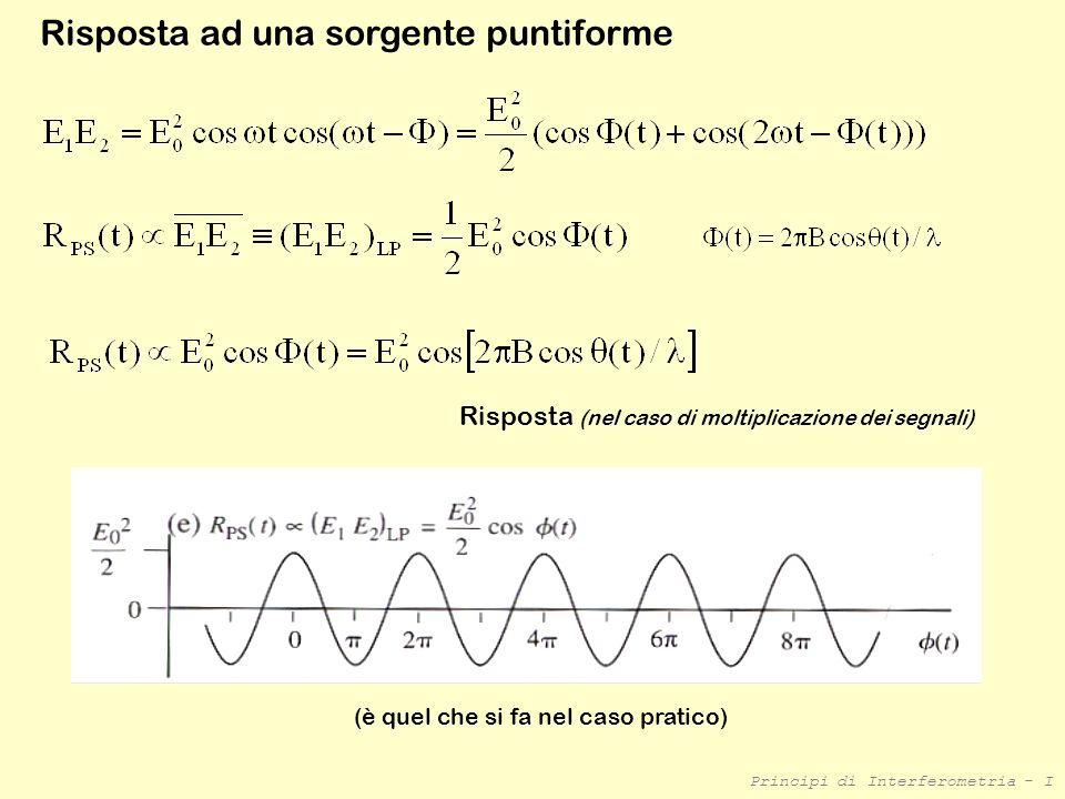 Principi di Interferometria - I Risposta ad una sorgente puntiforme Risposta (nel caso di moltiplicazione dei segnali) (è quel che si fa nel caso prat