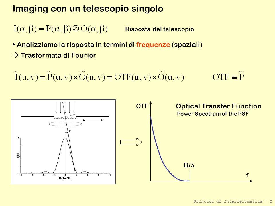 Principi di Interferometria - I f max = D/ = /D Un singolo telescopio campiona TUTTE le frequenze spaziali tra 0 e D/ Imaging con un telescopio singolo Esiste una frequenza di taglio D/ : il singolo telescopio funziona come un filtro passa-basso Le basse frequenze sono pesate maggiormente nella OTF Come funziona il campionamento delle frequenze da parte del telescopio.