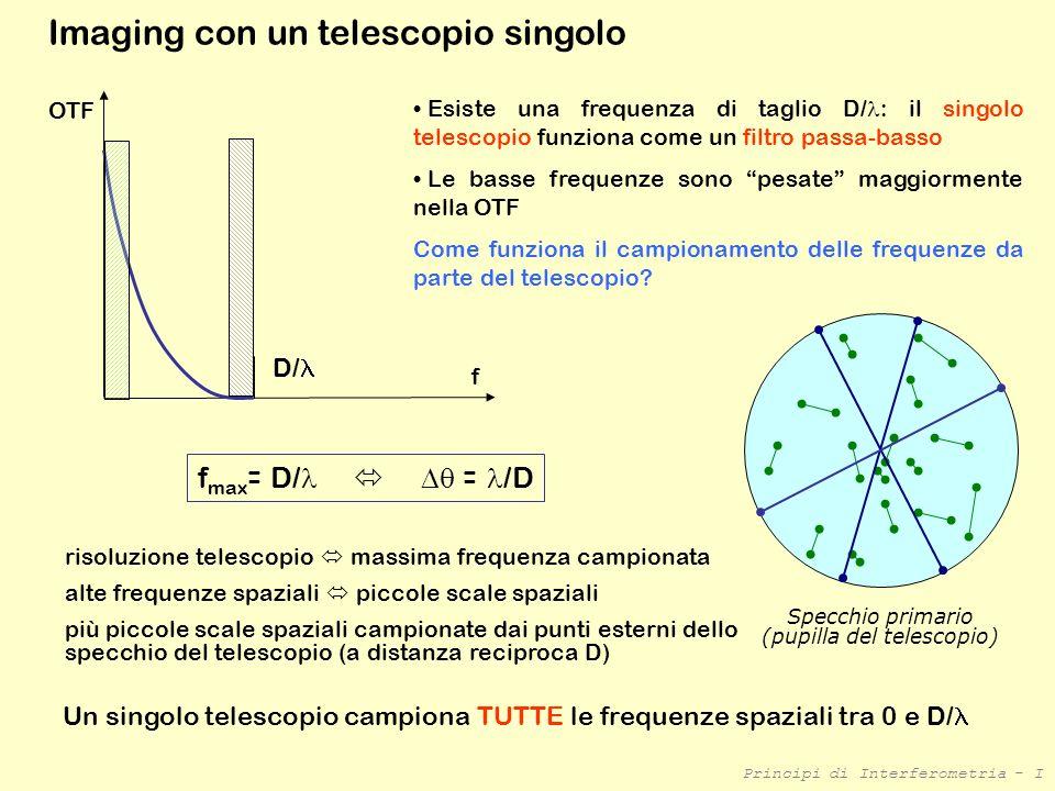 Principi di Interferometria - I f max = D/ = /D Un singolo telescopio campiona TUTTE le frequenze spaziali tra 0 e D/ Imaging con un telescopio singol