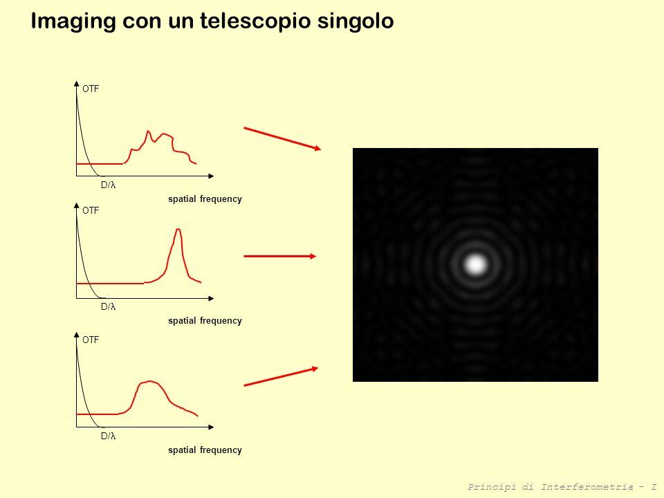 Principi di Interferometria - I D/ spatial frequency OTF D/ spatial frequency OTF D/ spatial frequency OTF Imaging con un telescopio singolo