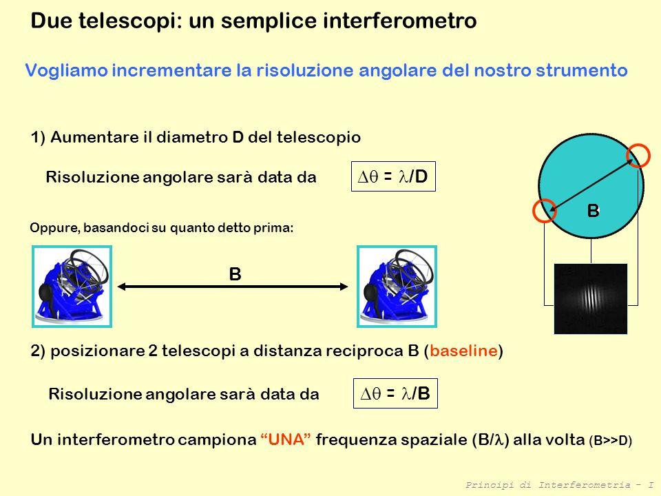 Principi di Interferometria - I Esperimento di Young: interferenza sorgente schermo con 2 fori osserviamo figura risultante sul piano focale si osservano frange di interferenza P I S1S1 S2S2 Φ = differenza di fase = fattore di coerenza spaziale = /B B