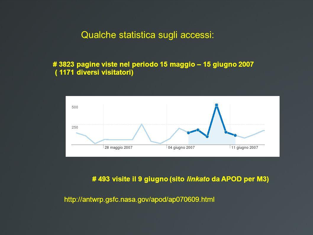 # 3823 pagine viste nel periodo 15 maggio – 15 giugno 2007 ( 1171 diversi visitatori) Qualche statistica sugli accessi: http://antwrp.gsfc.nasa.gov/apod/ap070609.html # 493 visite il 9 giugno (sito linkato da APOD per M3)