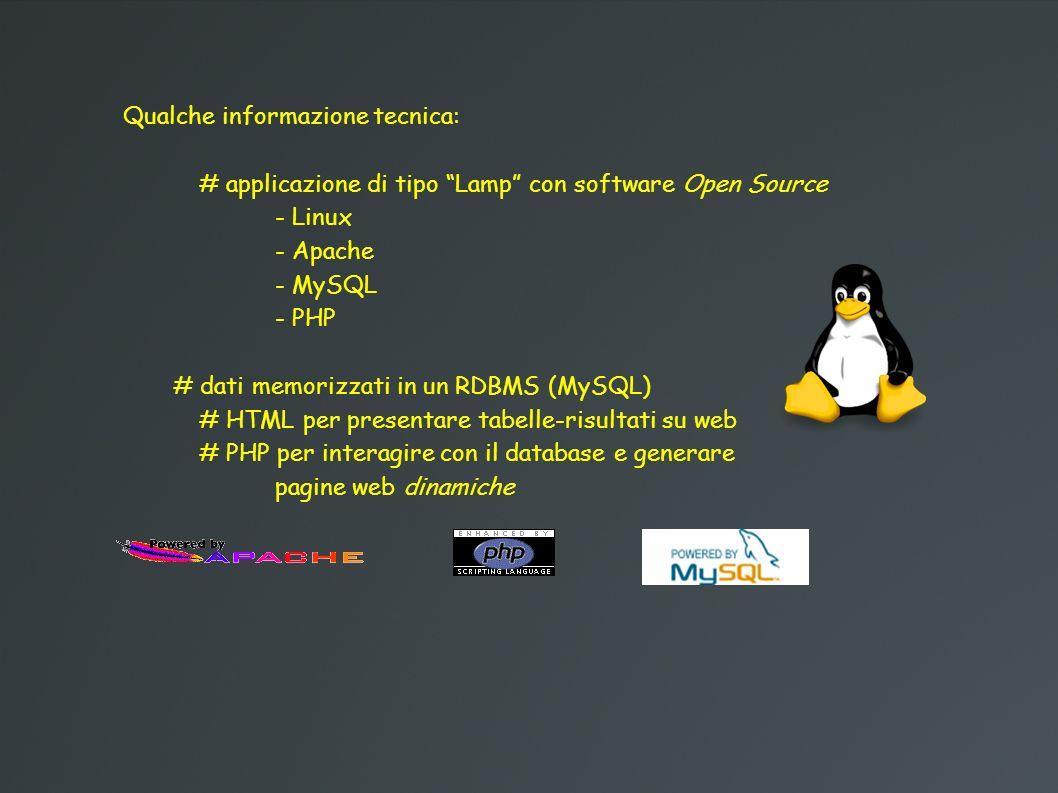 Qualche informazione tecnica: # applicazione di tipo Lamp con software Open Source - Linux - Apache - MySQL - PHP # dati memorizzati in un RDBMS (MySQL) # HTML per presentare tabelle-risultati su web # PHP per interagire con il database e generare pagine web dinamiche