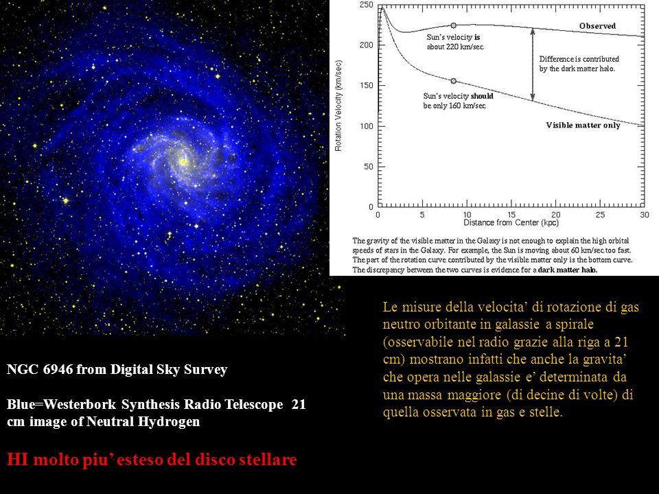 Le misure della velocita di rotazione di gas neutro orbitante in galassie a spirale (osservabile nel radio grazie alla riga a 21 cm) mostrano infatti