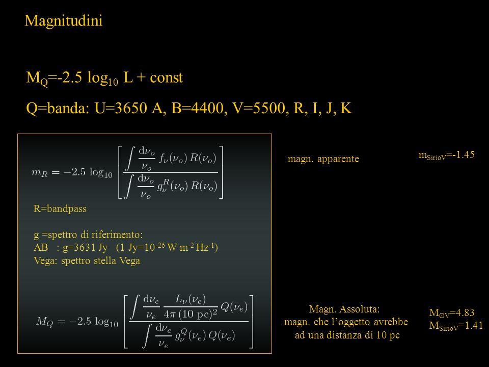 Magnitudini M Q =-2.5 log 10 L + const Q=banda: U=3650 A, B=4400, V=5500, R, I, J, K R=bandpass g =spettro di riferimento: AB : g=3631 Jy (1 Jy=10 -26