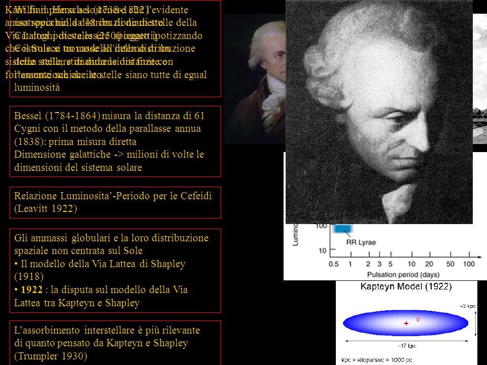William Herschel (1738-1822) usa specchio da 48 cm di diametro Cataloghi di stelle (2500 oggetti) Costruisce un modello della distribuzione delle stel
