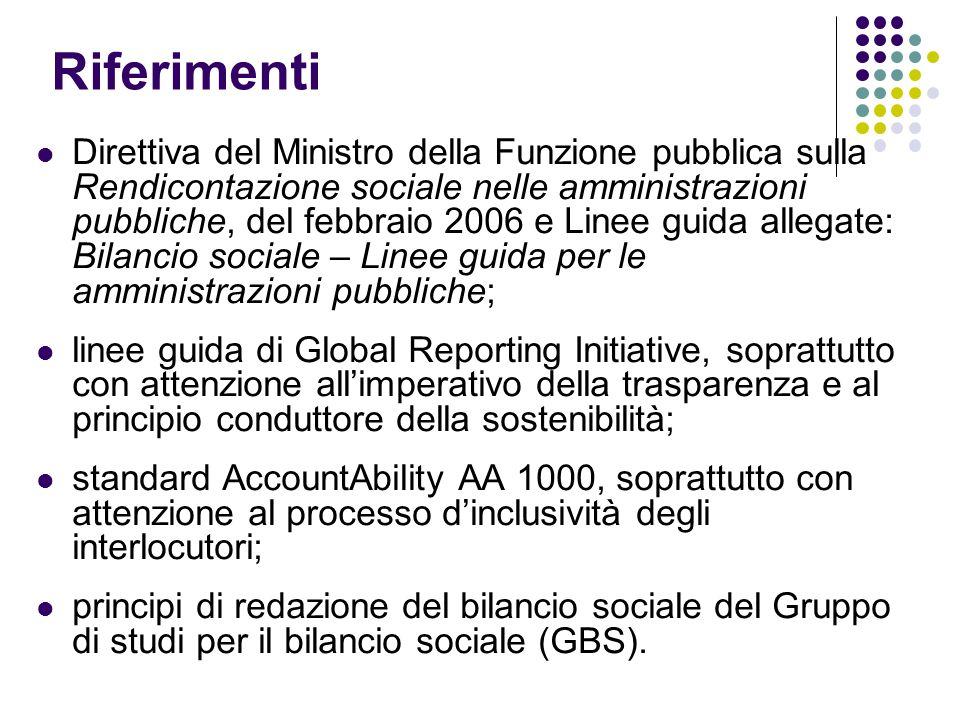 Riferimenti Direttiva del Ministro della Funzione pubblica sulla Rendicontazione sociale nelle amministrazioni pubbliche, del febbraio 2006 e Linee gu