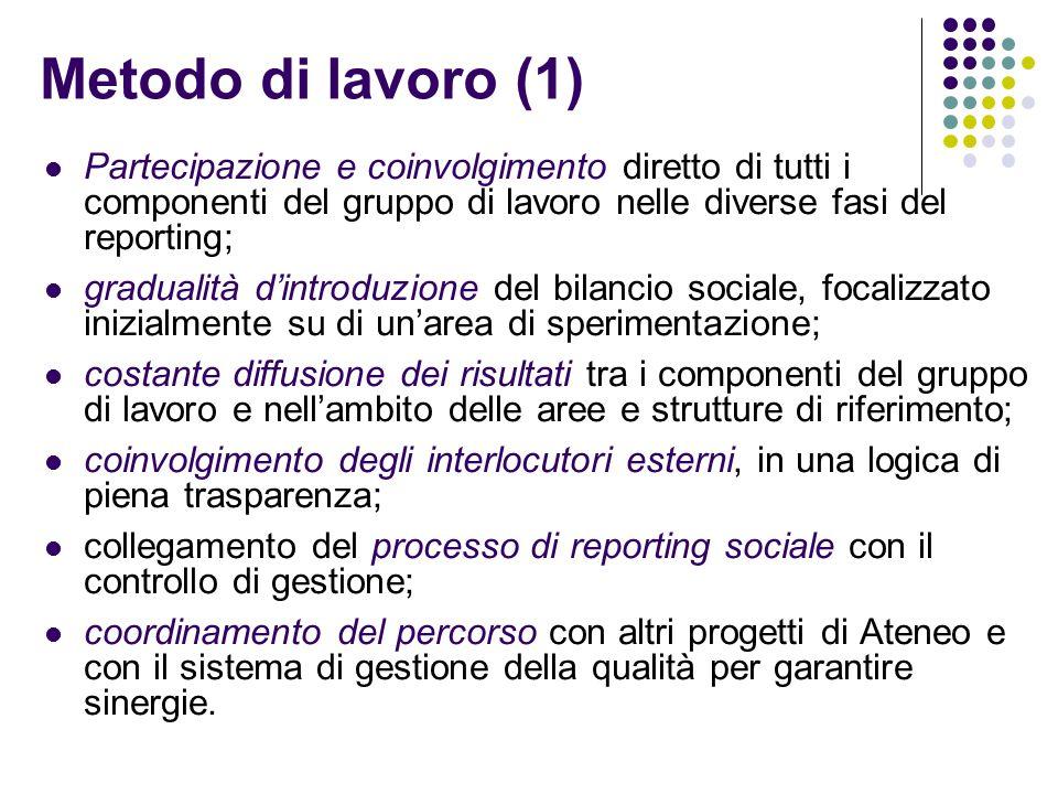 Metodo di lavoro (1) Partecipazione e coinvolgimento diretto di tutti i componenti del gruppo di lavoro nelle diverse fasi del reporting; gradualità d
