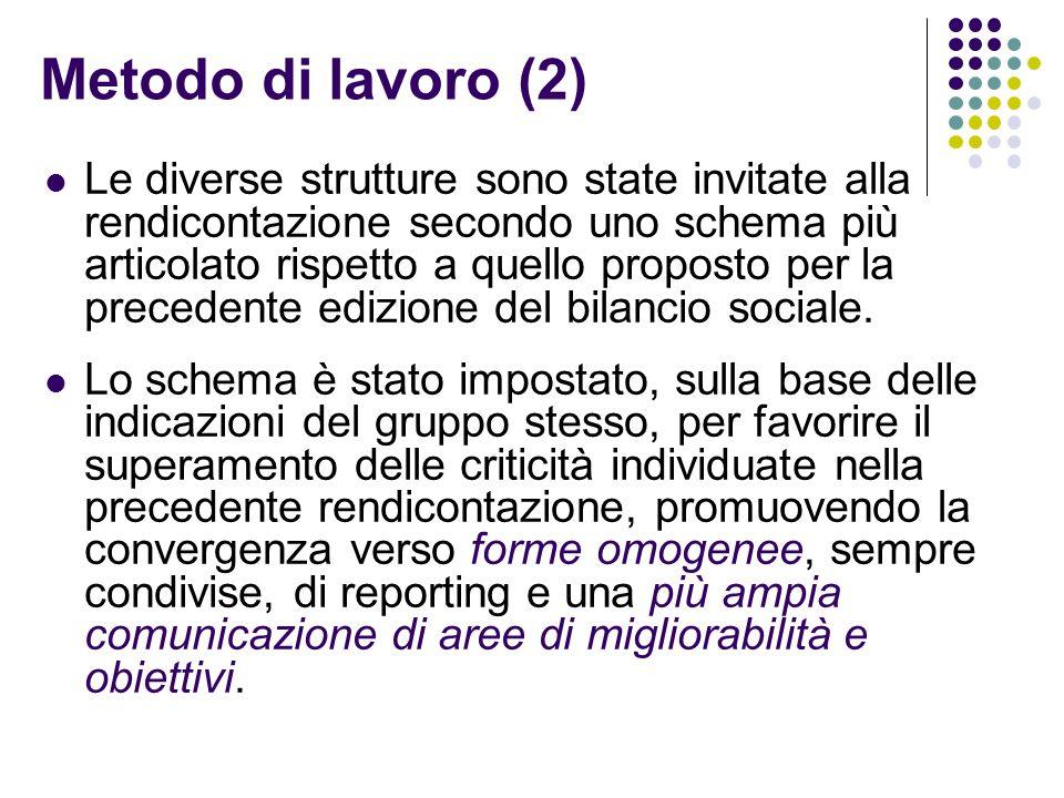 Metodo di lavoro (2) Le diverse strutture sono state invitate alla rendicontazione secondo uno schema più articolato rispetto a quello proposto per la