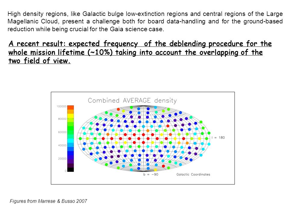 High density regions, like Galactic bulge low-extinction regions and central regions of the Large Magellanic Cloud, present a challenge both for board
