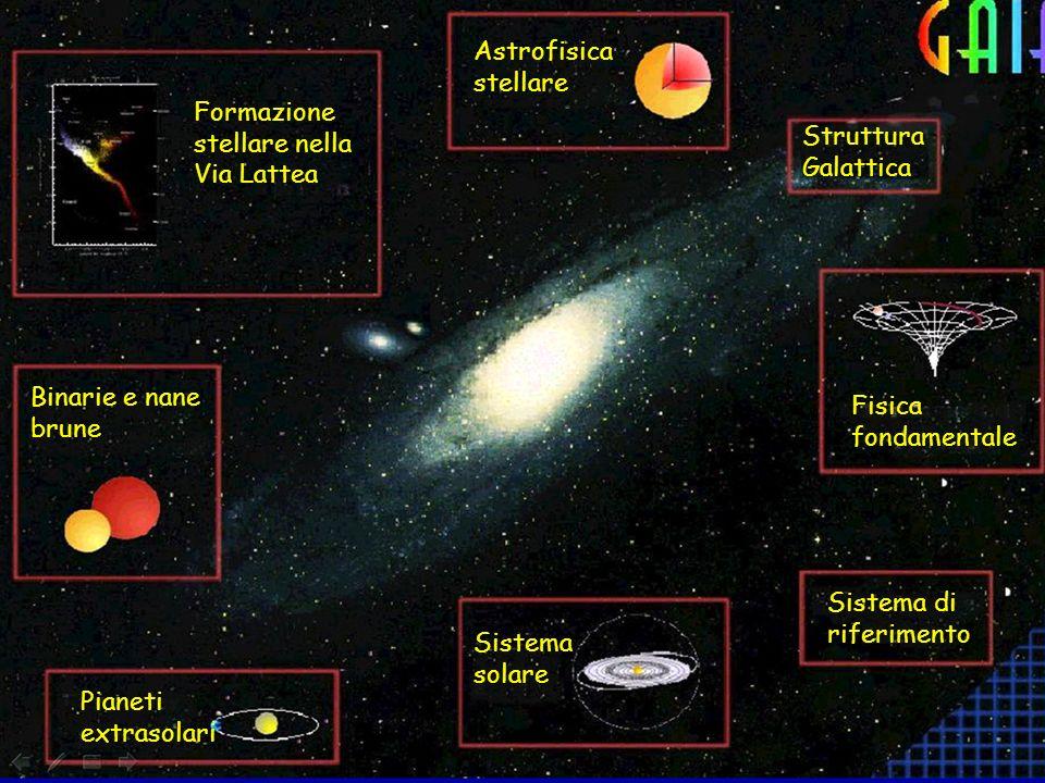 Formazione stellare nella Via Lattea Astrofisica stellare Struttura Galattica Fisica fondamentale Sistema di riferimento Sistema solare Pianeti extrasolari Binarie e nane brune