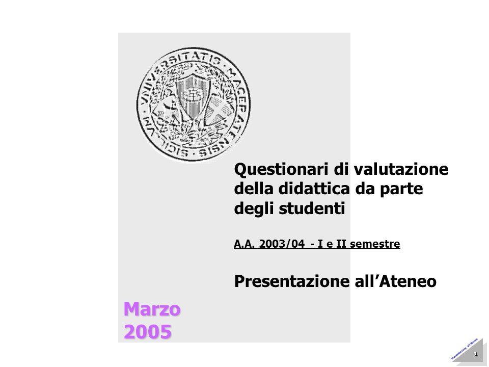 Marzo 2005 Nucleo di Valutazione 1 1 Presentazione allAteneo Marzo2005 Questionari di valutazione della didattica da parte degli studenti A.A. 2003/04