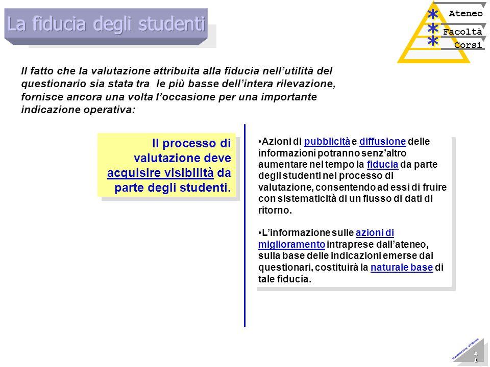 Marzo 2005 Nucleo di Valutazione 41 41 41 41 41 41 41 41 Presentazione allAteneo Corsi Facoltà Ateneo * * ll fatto che la valutazione attribuita alla